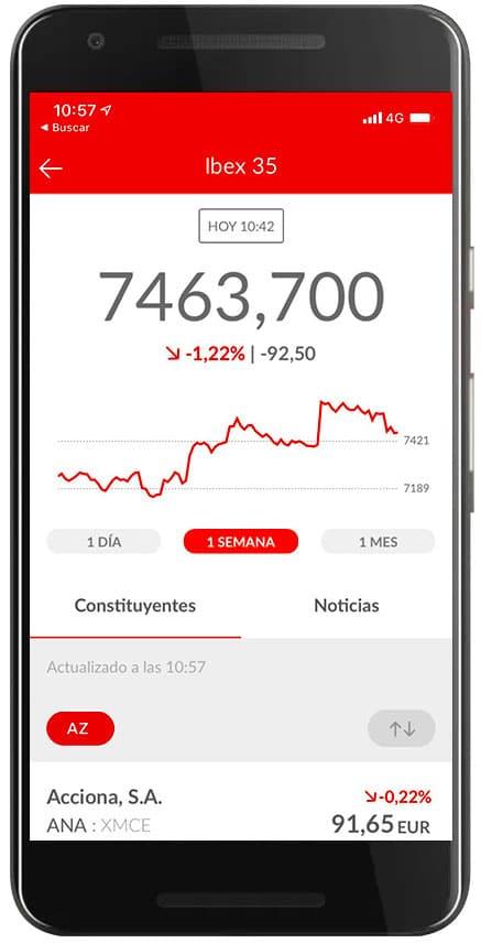 Plataforma de Inversión
